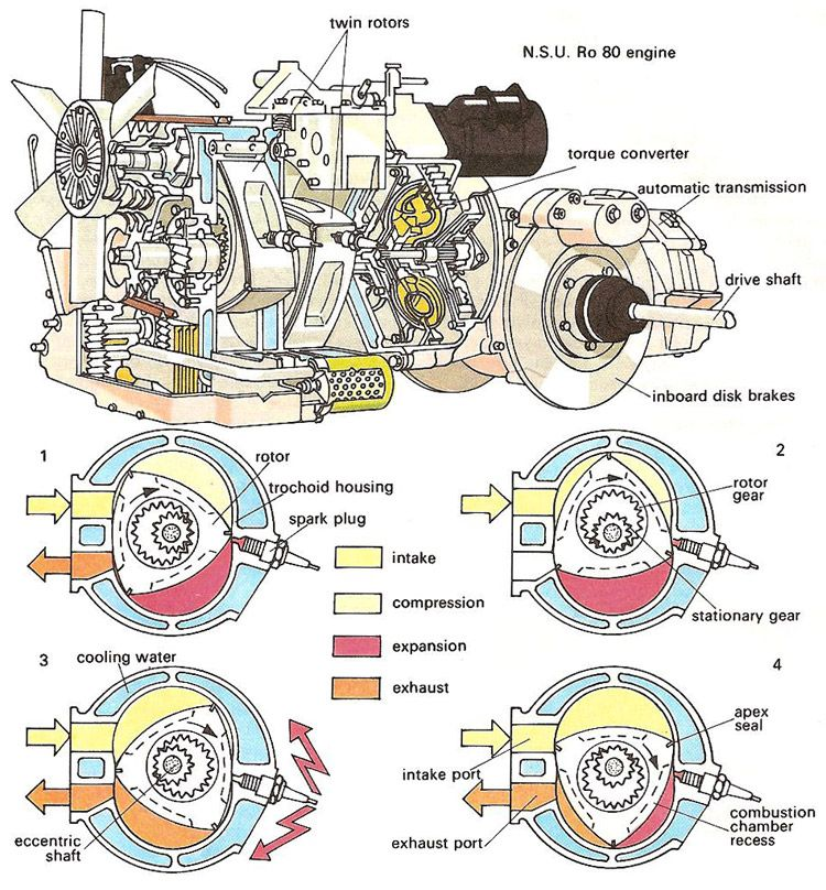 1990 mazda rx 7 engine diagram rx 8 rotary engine diagram liar fuse8 klictravel nl  rx 8 rotary engine diagram liar fuse8