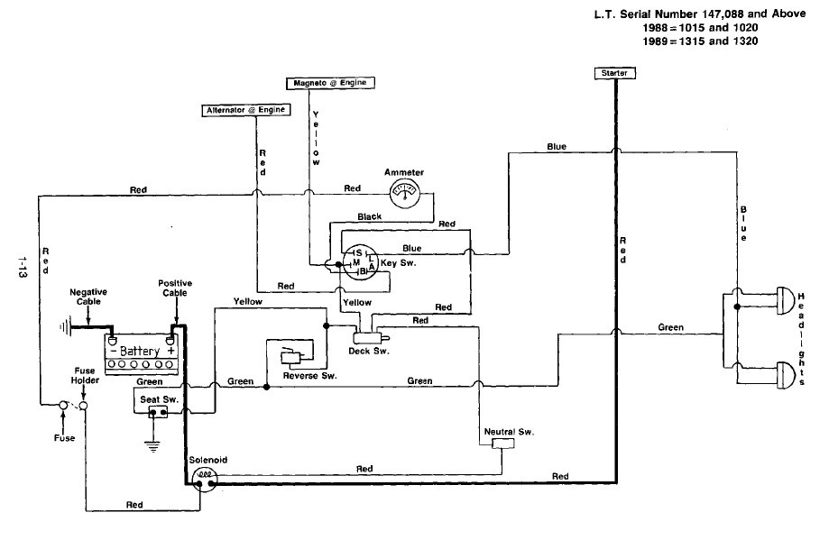 RL_2515] Cub Cadet 1420 Wiring Diagram Cub Cadet Hydro Wiring Diagram  Wiring DiagramAeocy Lline Sianu Semec Mohammedshrine Librar Wiring 101