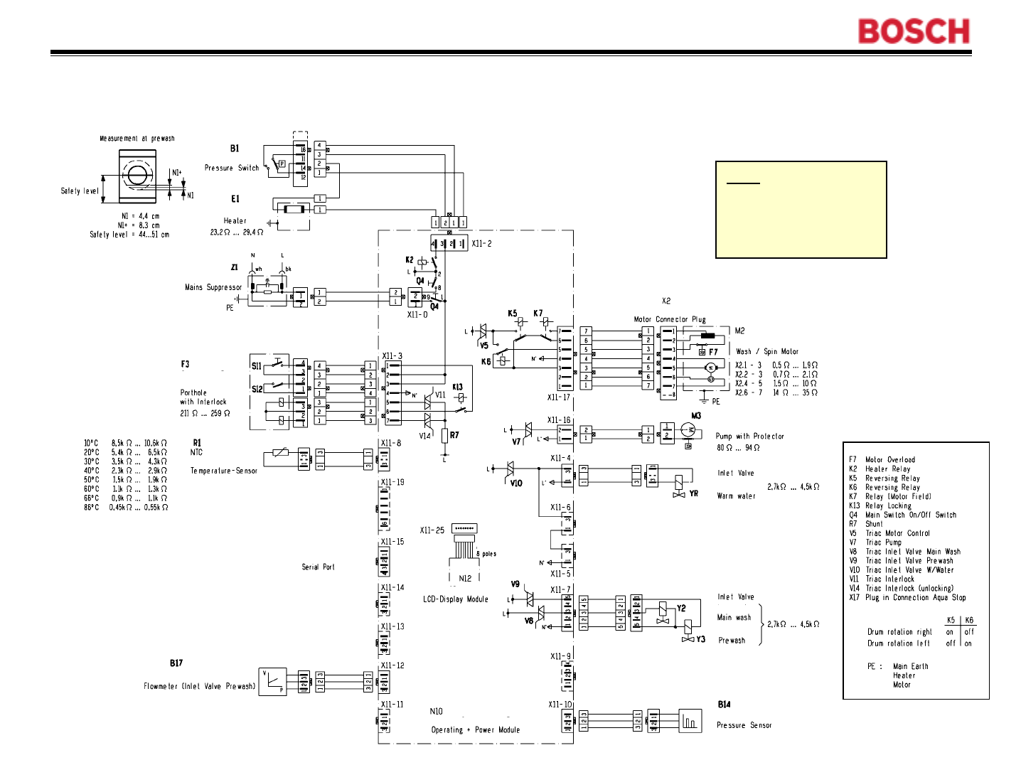 Wiring Diagram For Bosch Dishwasher from static-cdn.imageservice.cloud