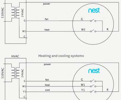Nest Wiring Diagram Uk from static-cdn.imageservice.cloud