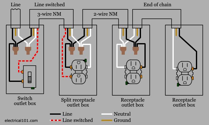 Awesome Wiring Switch To Outlet Diagram Basic Electronics Wiring Diagram Wiring Cloud Xempagosophoxytasticioscodnessplanboapumohammedshrineorg