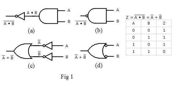 Surprising Logic Gates And Boolean Algebra Wiring Cloud Intelaidewilluminateatxorg