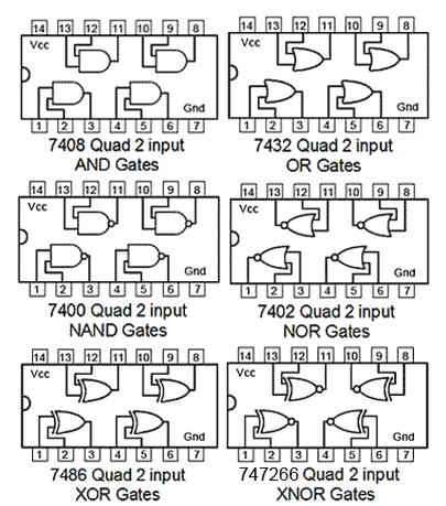 10 pcs Black 74HC02 7402 Quadruple 2-Input NOR Gates Logic IC DIP-14 Brand New