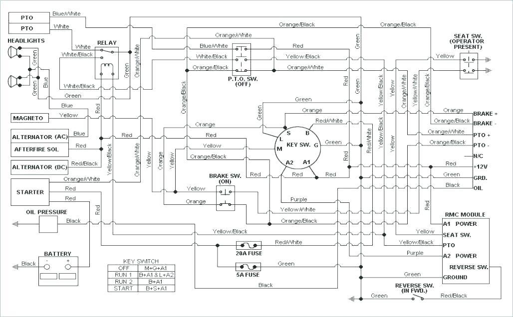 rzt cub cadet wiring diagram nr 1376  cub cadet wiring diagram on wiring diagram for a cub cub cadet rzt l wiring diagram nr 1376  cub cadet wiring diagram on