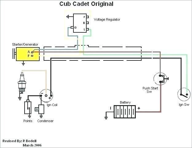 HN_8331] Wiring Diagram Cub Cadet 2135Kapemie Itive Ultr Weasi Lexor Gram Phae Mohammedshrine Librar Wiring 101