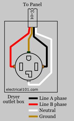 Enjoyable Wiring Diagram For Outlets In Series Basic Electronics Wiring Diagram Wiring Cloud Domeilariaidewilluminateatxorg