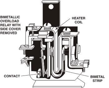 Terrific Motor Control Fundamentals Wiki Odesie By Tech Transfer Wiring Cloud Ittabpendurdonanfuldomelitekicepsianuembamohammedshrineorg