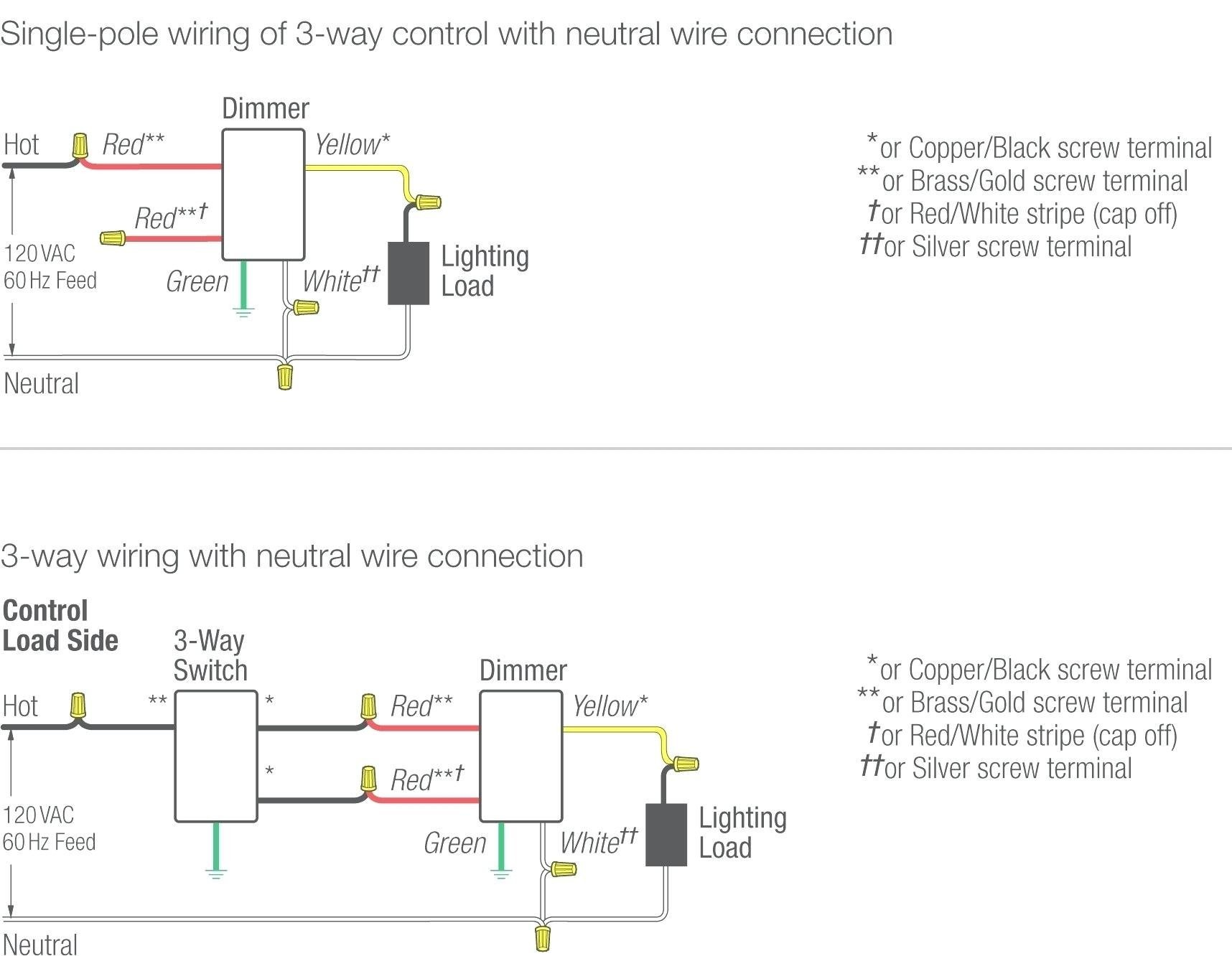Ek 0602 Switch Wiring Diagram As Well Lutron Dimmer Switch Wiring Diagram On Free Diagram