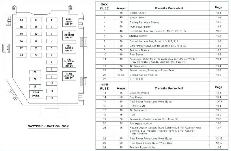 ML_6129] 2010 Volkswagen Tiguan Wiring Diagram Download DiagramTaliz Garna Lacu Bachi Aryon Viewor Xolia Weasi Heeve Mohammedshrine Librar  Wiring 101