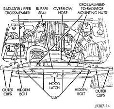1995 jeep cherokee engine diagram vs 1683  cherokee cooling system diagram on jeep cherokee hood  cooling system diagram on jeep cherokee