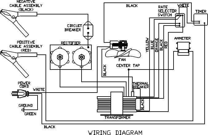 Century Battery Wiring Diagram - Geo Metro Wiring Harness Connector  Meanings - foreman.tukune.jeanjaures37.fr | Battery Charger Wiring Diagrams |  | Wiring Diagram Resource