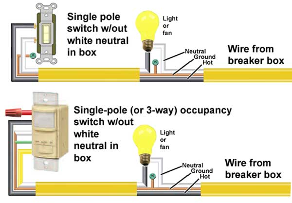 Pleasing Falcon Alarm Wiring Diagram Also Wire Motion Sensor Light Wiring Wiring Cloud Gufailluminateatxorg