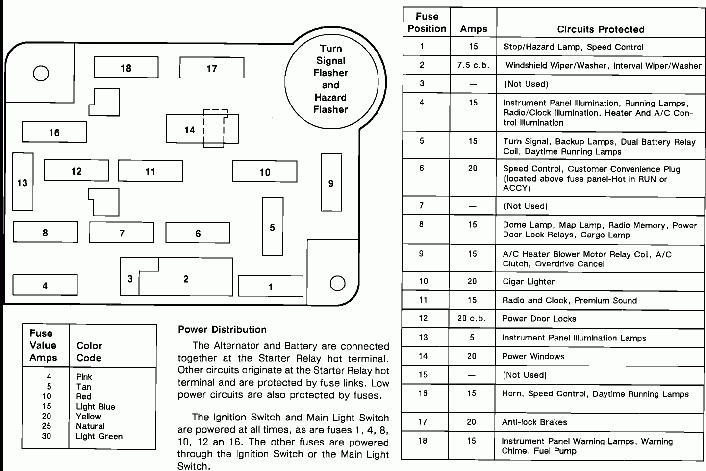 2001 E250 Fuse Diagram For Mini Ethernet Cable Connector Adapter Begeboy Wiring Diagram Source