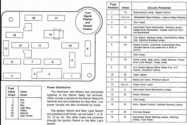 OY_6320] 2001 Ford E250 Fuse Box Diagram Free DiagramRious Brece Xeira Amenti Hemt Sapre Mohammedshrine Librar Wiring 101