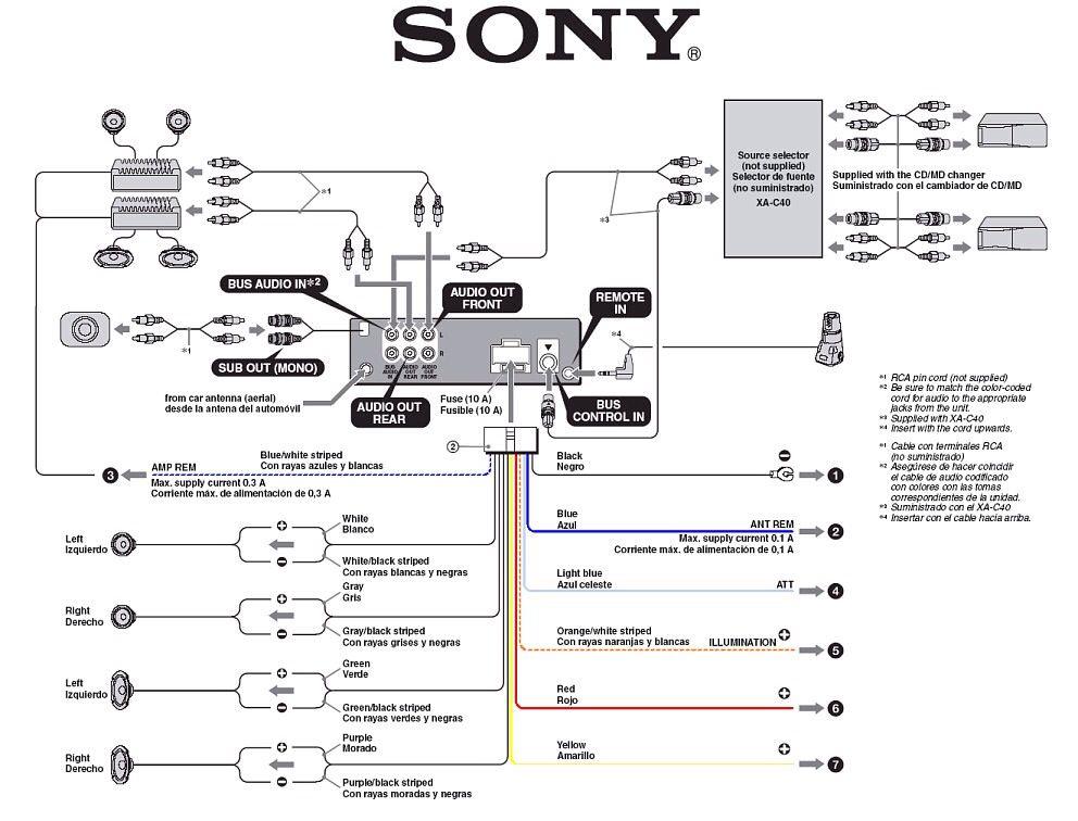 [WLLP_2054]   ZR_7192] Car Stereo Am Fm Sony Xplod Cdx F5710 Wiring Diagram Free Diagram | Wiring Diagram Sony Explode Car Stereo Aux |  | Waro Rosz Nful Phae Mohammedshrine Librar Wiring 101