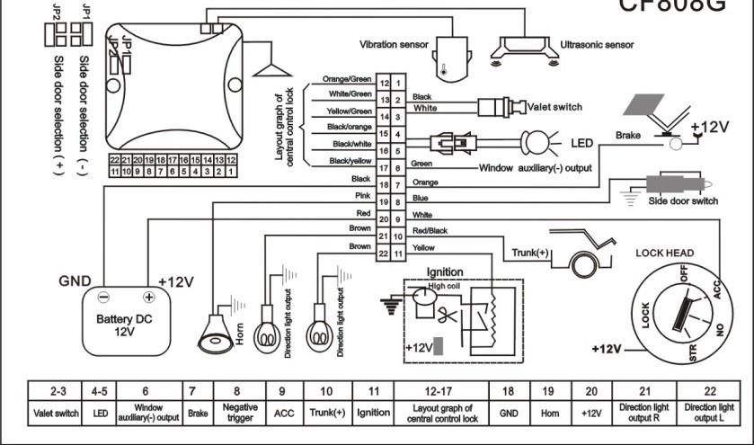 toyota alarm installation wiring diagrams bc 2805  cars car stereo wiring diagrams car alarm wiring diagrams  cars car stereo wiring diagrams car