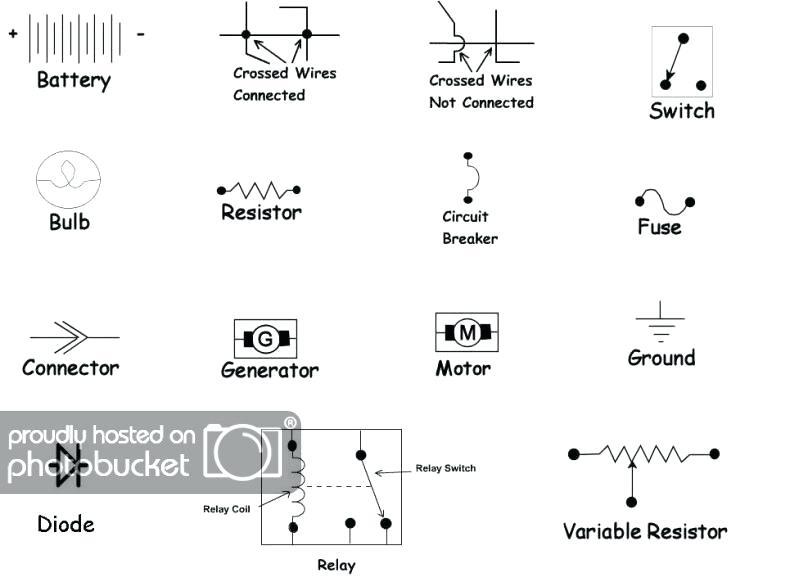 wf5847 vehicle wiring diagrams symbols automotive wiring