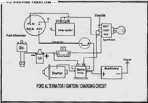 NC_6701] V6 Engine Diagram Ford Alternator Voltage Regulator Wiring Diagram  Schematic WiringNedly Benkeme Mohammedshrine Librar Wiring 101