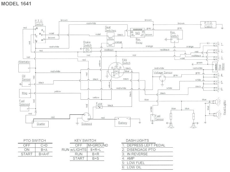 3206 Cub Cadet Wiring Diagram Holley Carb Electric Choke Wiring Diagram Begeboy Wiring Diagram Source