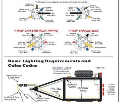 Hk 2361 5 Wire Trailer Brake Wiring Diagram Wiring Diagram