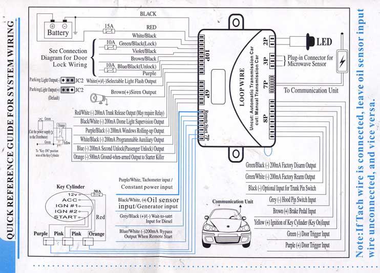 alarm wire diagram ry 4981  gemini alarm wiring diagram download diagram alarm wire colors ry 4981  gemini alarm wiring diagram