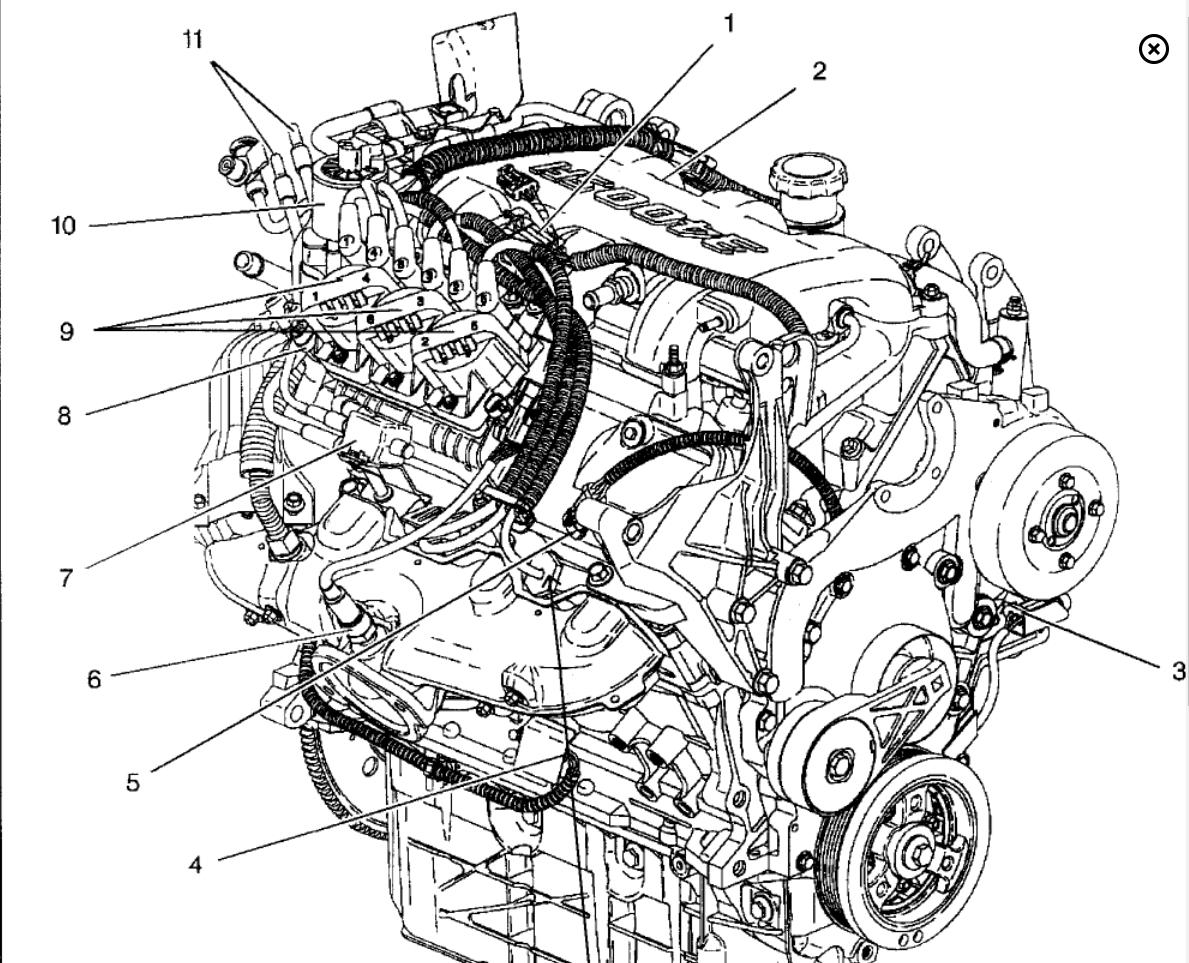 2000 Pontiac Montana Engine Diagram Completed Wiring Diagram Globe One Bertarellisavino It