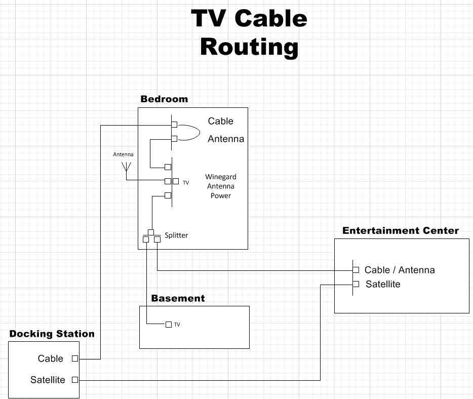 Ay 6032 Alpine Rv Camper Satellite Wiring Diagram Wiring Diagram
