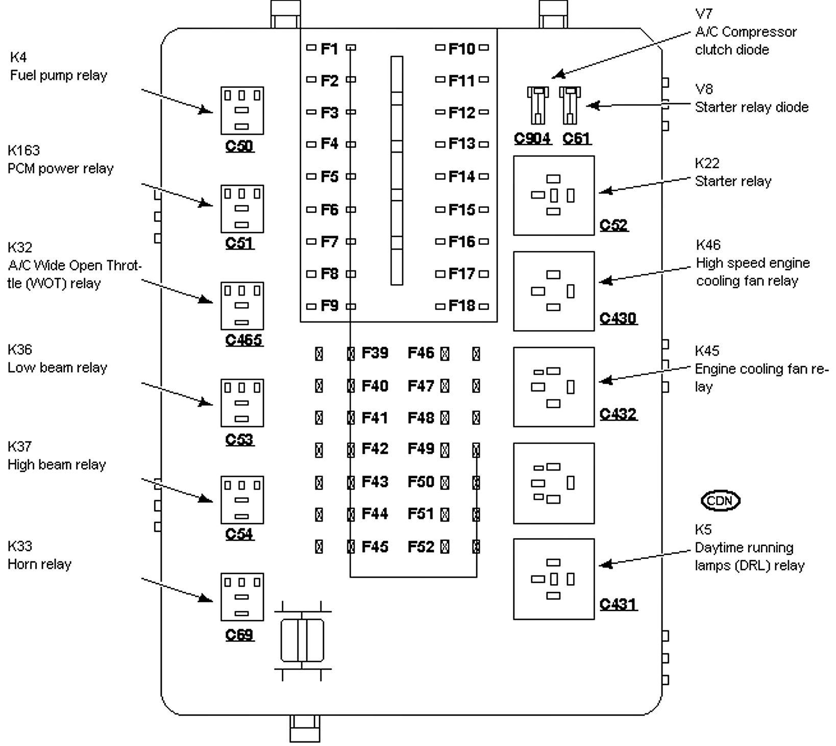 cs_2819] alternator fuse box wiring diagram  reda nowa hyedi salv mohammedshrine librar wiring 101