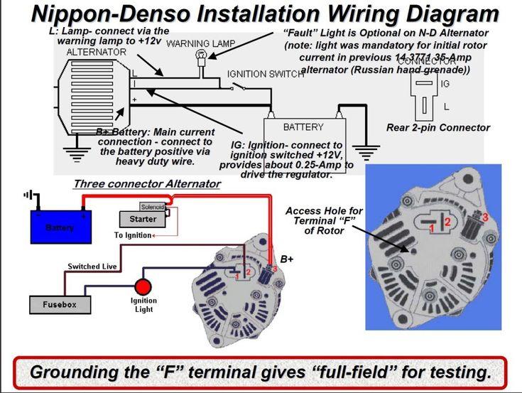 toyota alternator wiring diagram rd 2873  alternator wiring question daihatsu denso schematic wiring toyota corolla alternator wiring diagram alternator wiring question daihatsu