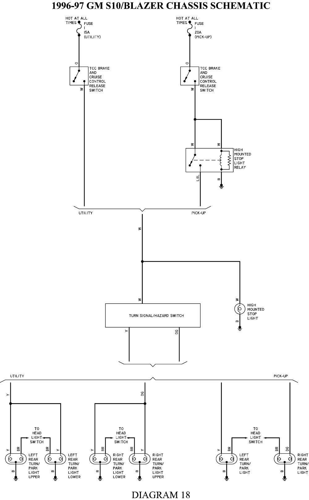 97 Blazer Ignition Switch Wiring Diagram from static-cdn.imageservice.cloud