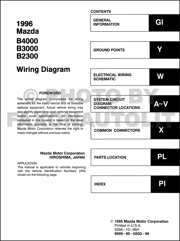 [DIAGRAM_38ZD]  LG_2546] 2000 Mazda B3000 Truck Engine Wiring Diagram Photos For Help Your  Free Diagram | Mazda B3000 Wiring Diagram |  | Hison Reda Barep Numap Cran Bachi Throp None Ndine Garna Mohammedshrine  Librar Wiring 101