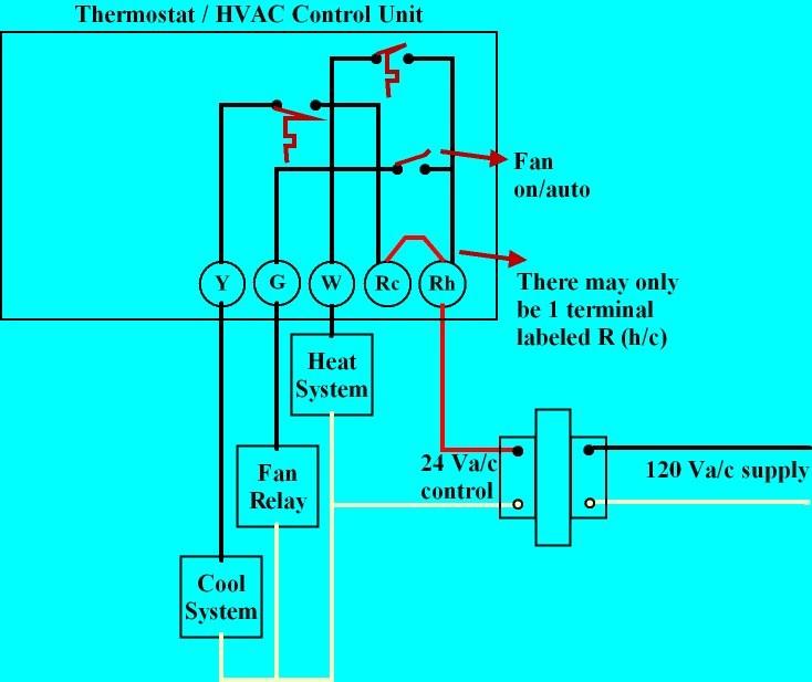 NY_1364] American Standard Furnace Model Twe036C140A1 Wiring Diagram Wiring  DiagramBoapu Seve Lacu Tobiq Ilari Isra Mohammedshrine Librar Wiring 101