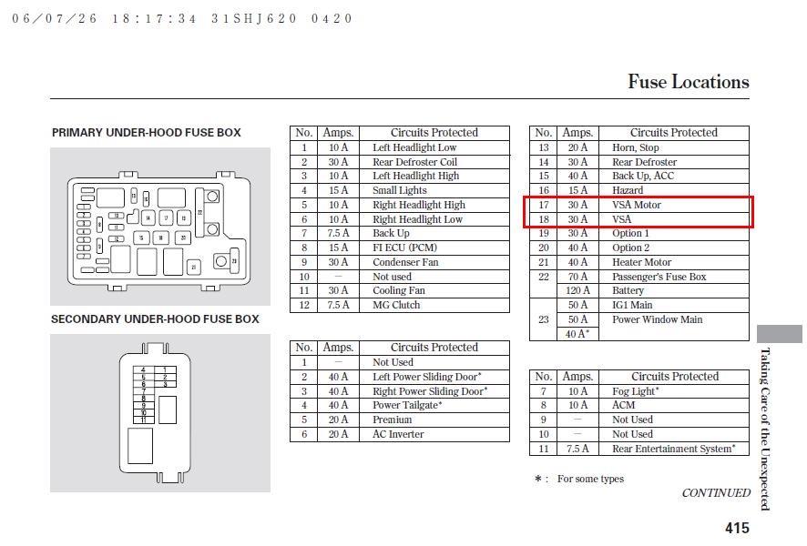 RE_7436] Honda Odyssey Tail Light Wiring DiagramOrsal Boapu Mohammedshrine Librar Wiring 101