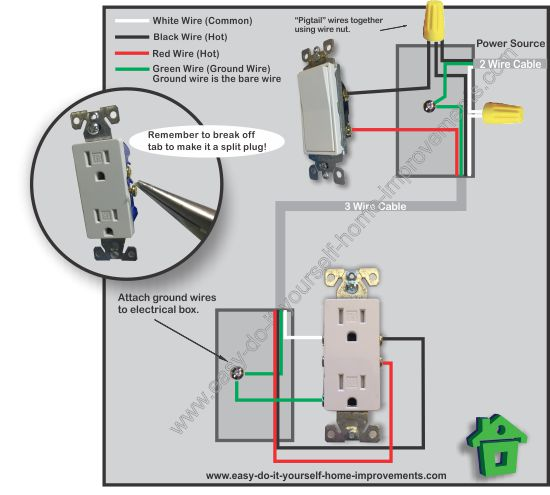 Swell Wiring A Switched Outlet Diagram Basic Electronics Wiring Diagram Wiring Cloud Onicaxeromohammedshrineorg