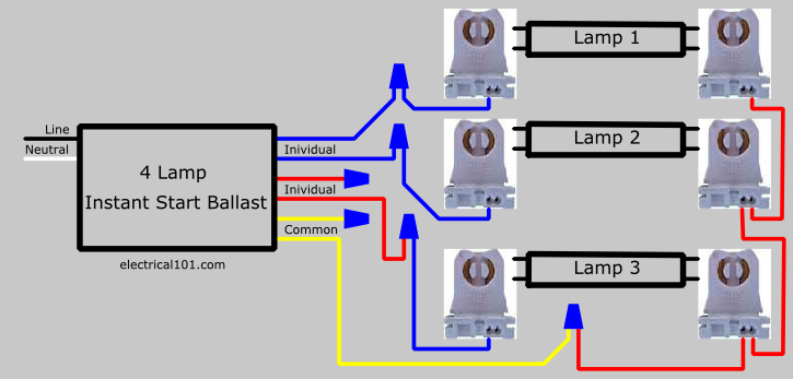 Swell 3 Bulb Ballast Wiring Diagram Wiring Diagram Database Wiring Cloud Monangrecoveryedborg