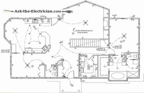 Stupendous Home Electrical Wiring Diagrams Symbols Basic Electronics Wiring Wiring Cloud Counpengheilarigresichrocarnosporgarnagrebsunhorelemohammedshrineorg