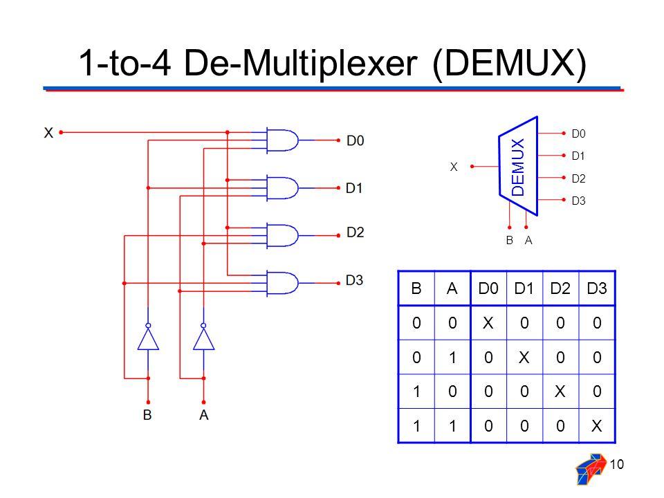 logic diagram of 1 to 4 demultiplexer fn 7340  multiplexer and demultiplexer circuit diagrams and  demultiplexer circuit diagrams