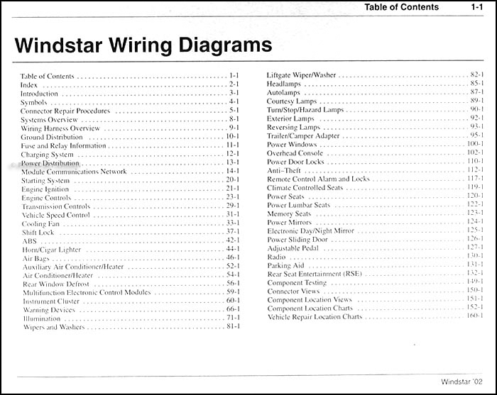 2002 ford radio wiring ea 8315  dodge truck wiring diagram on 95 ford windstar radio  dodge truck wiring diagram on 95 ford