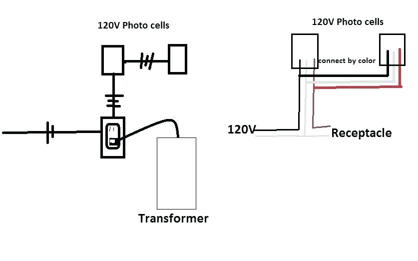 ow5852 installing two sets of photocells to the cb1