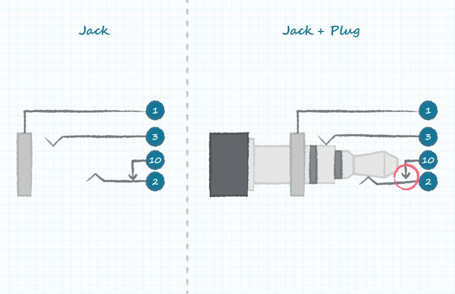 Fk 2786  Wiring Furthermore Rca Plug Wiring Diagram As