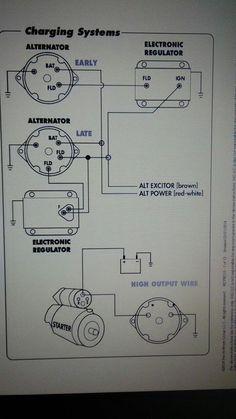 Astounding Ford Xr3 Wiring Diagram Basic Electronics Wiring Diagram Wiring Cloud Rometaidewilluminateatxorg