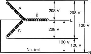 [DIAGRAM_38IS]  KM_7898] Wiring Diagram From 208V | 208v Single Phase Motor Wiring Diagram |  | Seve Ogeno Obenz Garna Mohammedshrine Librar Wiring 101