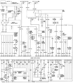 Tremendous Accord Wiring Diagram Carbonvote Mudit Blog Wiring Cloud Licukshollocom