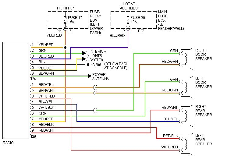 2009 Subaru Impreza Stereo Wiring Harness Wiring Diagram Please Series D Please Series D Pasticceriagele It