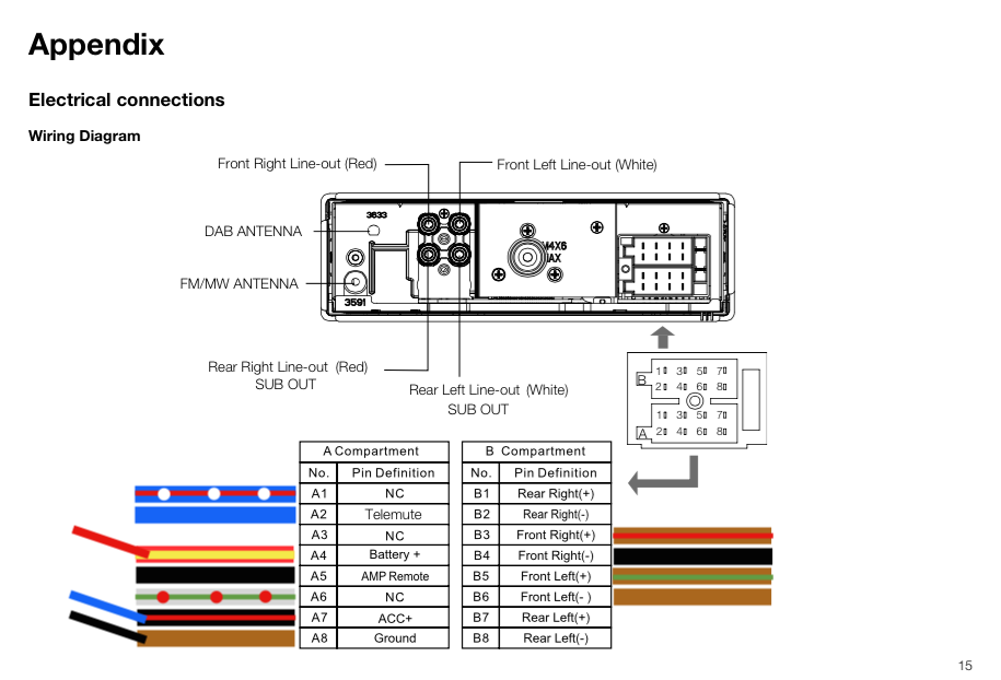 dodge ram stereo wiring sony cl 2022  wiring diagrams pictures xbox get free image about wiring  wiring diagrams pictures xbox get free