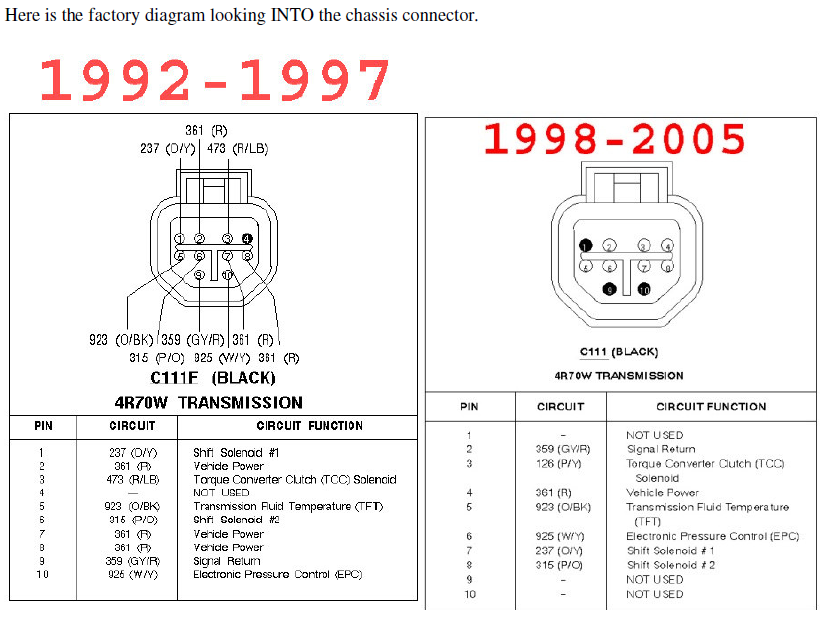 XD_8885] 98 Mustang V6 Wiring Diagram 98 Get Free Image About Wiring  Diagram Schematic Wiring | 1998 Mustang Wiring Diagram Free |  | Www Mohammedshrine Librar Wiring 101