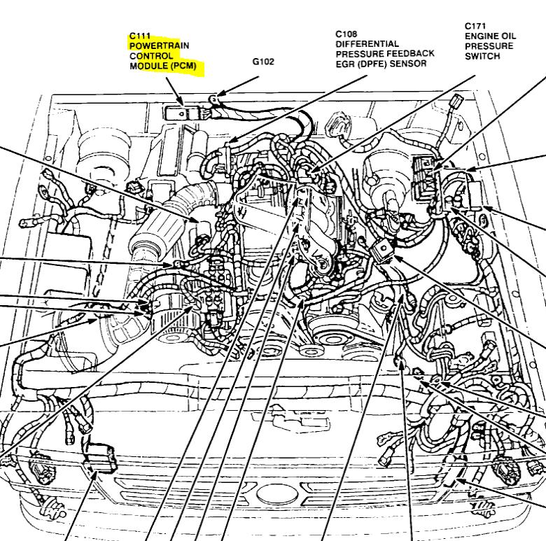 ZF_9576] 1999 Ford Ranger Engine Diagram Schematic WiringGresi Benkeme Mohammedshrine Librar Wiring 101