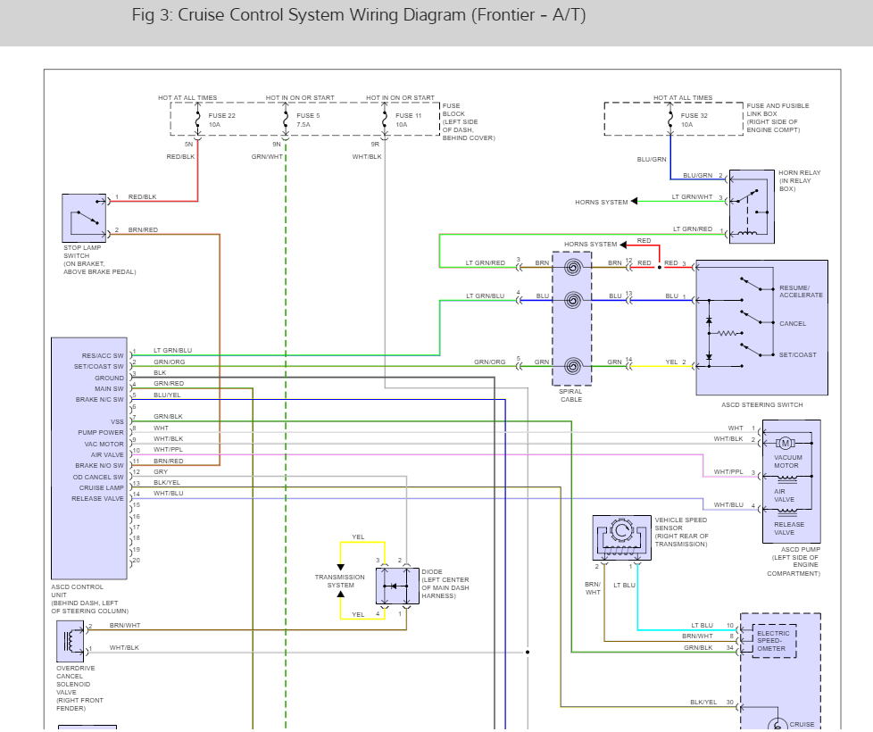 98 Nissan Frontier Wiring Diagram | fast-integrity wiring diagram meta |  fast-integrity.perunmarepulito.itfast-integrity.perunmarepulito.it