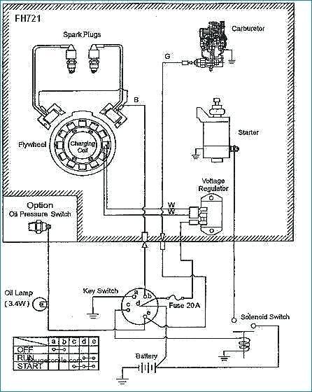 Scag Turf Tiger Wiring Diagram 2 6 Efi - Acura Vigor Fuse Box Location -  valkyrie.yenpancane.jeanjaures37.fr | Turf Tiger Pto Switch Wiring Diagram |  | Wiring Diagram Resource