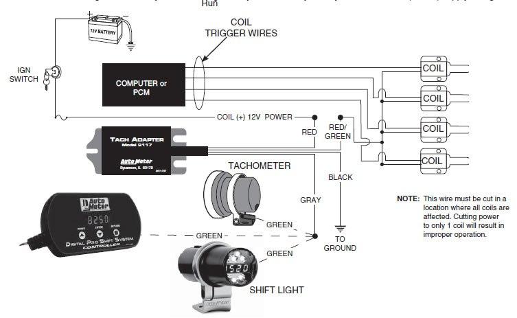 Prime Faze Tachometer Wiring Diagram Basic Electronics Wiring Diagram Wiring Cloud Xempagosophoxytasticioscodnessplanboapumohammedshrineorg